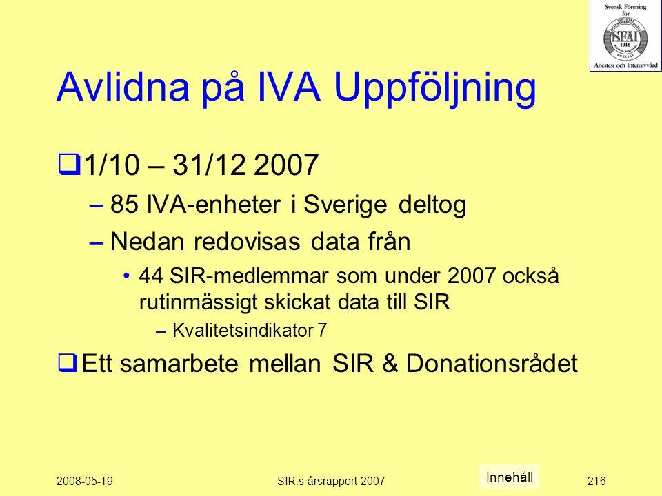 2008-05-19SIR:s årsrapport 2007216 Avlidna på IVA Uppföljning  1/10 – 31/12 2007 –85 IVA-enheter i Sverige deltog –Nedan redovisas data från 44 SIR-medlemmar som under 2007 också rutinmässigt skickat data till SIR –Kvalitetsindikator 7  Ett samarbete mellan SIR & Donationsrådet Innehåll