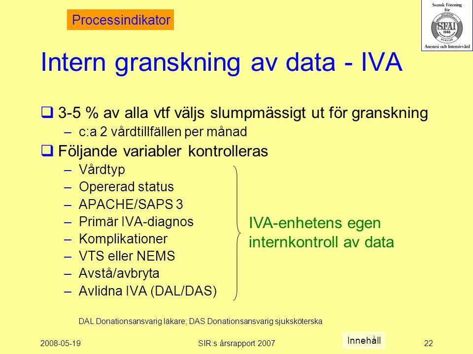 2008-05-19SIR:s årsrapport 200722 Intern granskning av data - IVA  3-5 % av alla vtf väljs slumpmässigt ut för granskning –c:a 2 vårdtillfällen per månad  Följande variabler kontrolleras –Vårdtyp –Opererad status –APACHE/SAPS 3 –Primär IVA-diagnos –Komplikationer –VTS eller NEMS –Avstå/avbryta –Avlidna IVA (DAL/DAS) Processindikator IVA-enhetens egen internkontroll av data DAL Donationsansvarig läkare; DAS Donationsansvarig sjuksköterska Innehåll