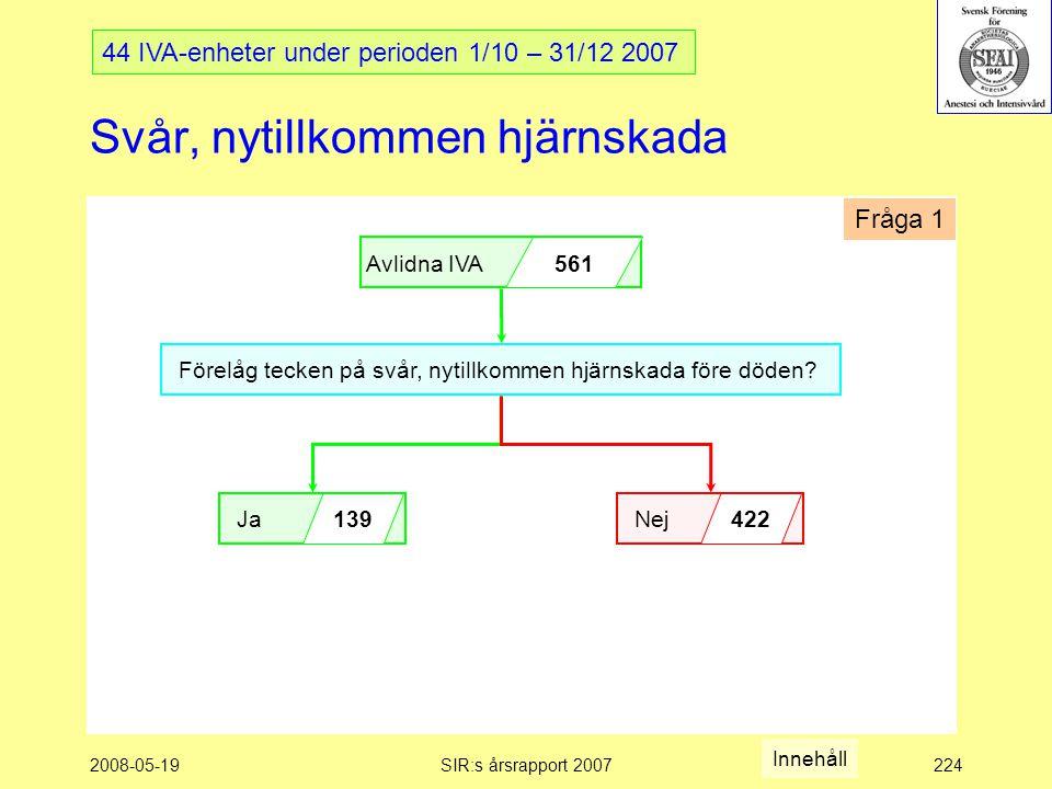 2008-05-19SIR:s årsrapport 2007224 Svår, nytillkommen hjärnskada Avlidna IVA 561 Förelåg tecken på svår, nytillkommen hjärnskada före döden.