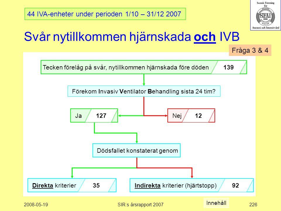2008-05-19SIR:s årsrapport 2007226 Svår nytillkommen hjärnskada och IVB Tecken förelåg på svår, nytillkommen hjärnskada före döden 139 Förekom Invasiv Ventilator Behandling sista 24 tim.