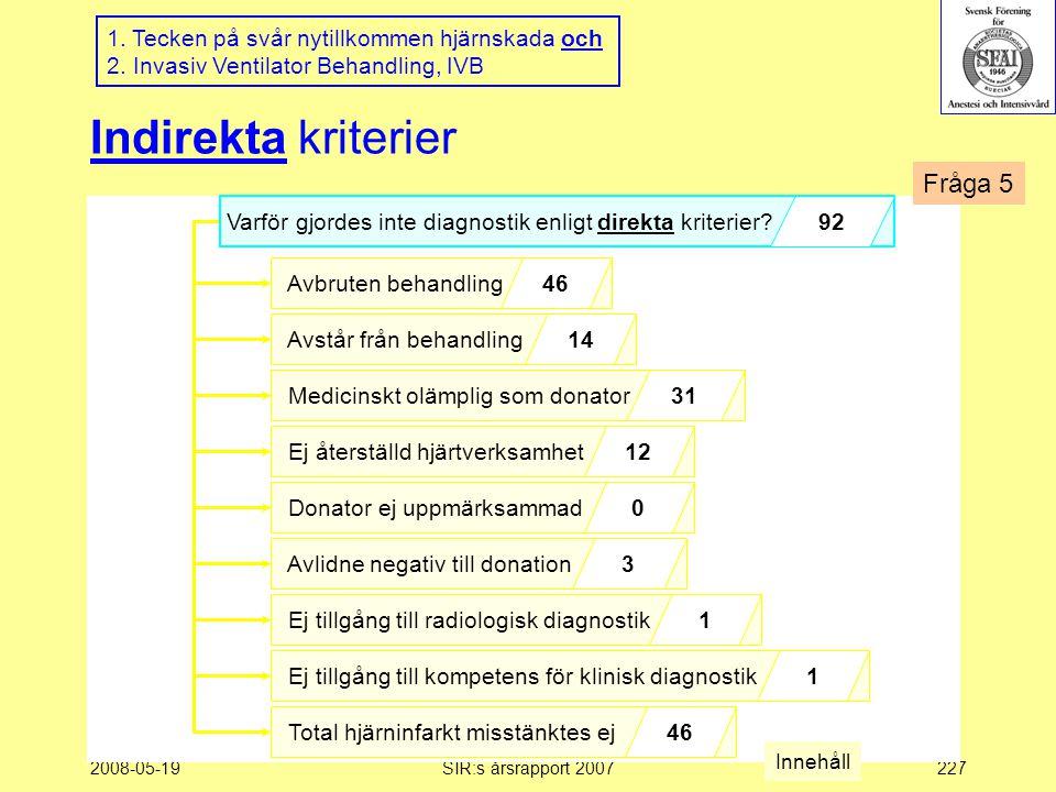 2008-05-19SIR:s årsrapport 2007227 Indirekta kriterier Avbruten behandling46 Avstår från behandling14 Medicinskt olämplig som donator31 Ej återställd hjärtverksamhet12 Donator ej uppmärksammad0 Avlidne negativ till donation3 Ej tillgång till radiologisk diagnostik1 Ej tillgång till kompetens för klinisk diagnostik1 Total hjärninfarkt misstänktes ej46 Varför gjordes inte diagnostik enligt direkta kriterier.
