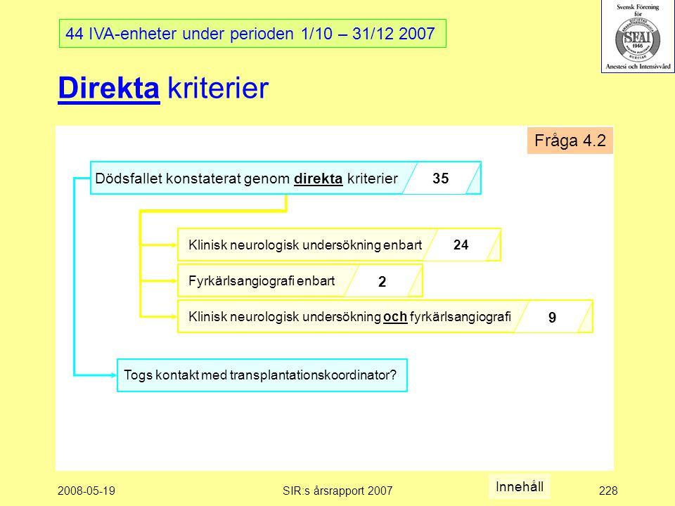 2008-05-19SIR:s årsrapport 2007228 Direkta kriterier Dödsfallet konstaterat genom direkta kriterier 35 Togs kontakt med transplantationskoordinator.