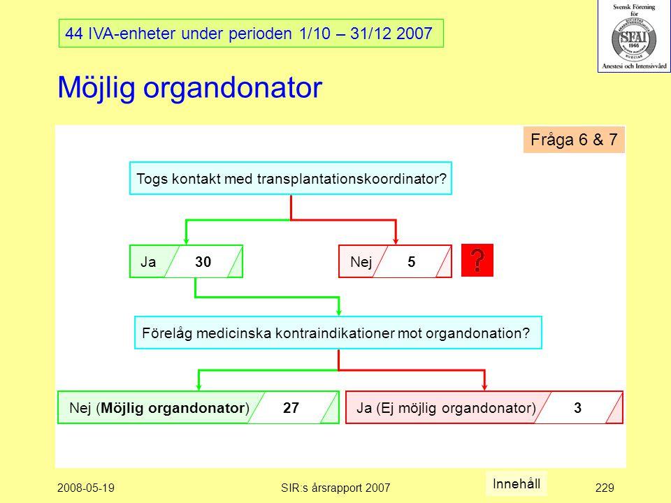 2008-05-19SIR:s årsrapport 2007229 Möjlig organdonator Togs kontakt med transplantationskoordinator.