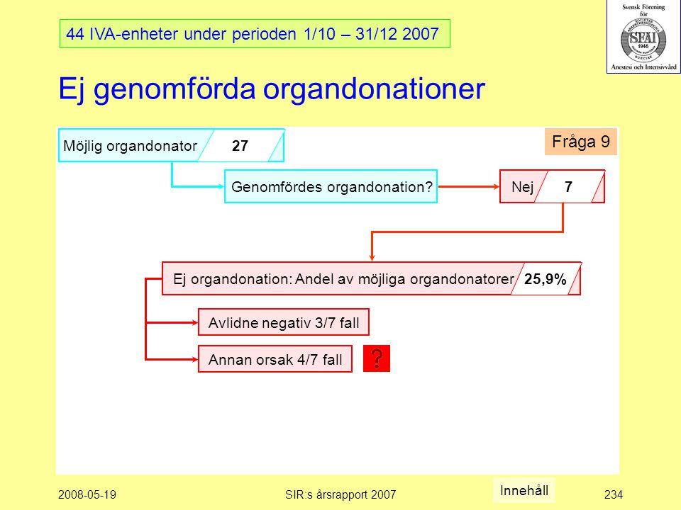 2008-05-19SIR:s årsrapport 2007234 Ej genomförda organdonationer Genomfördes organdonation.