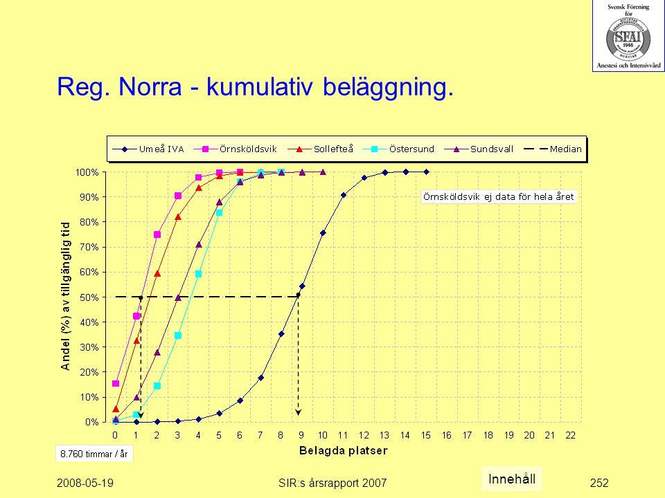2008-05-19SIR:s årsrapport 2007252 Reg. Norra - kumulativ beläggning. Innehåll