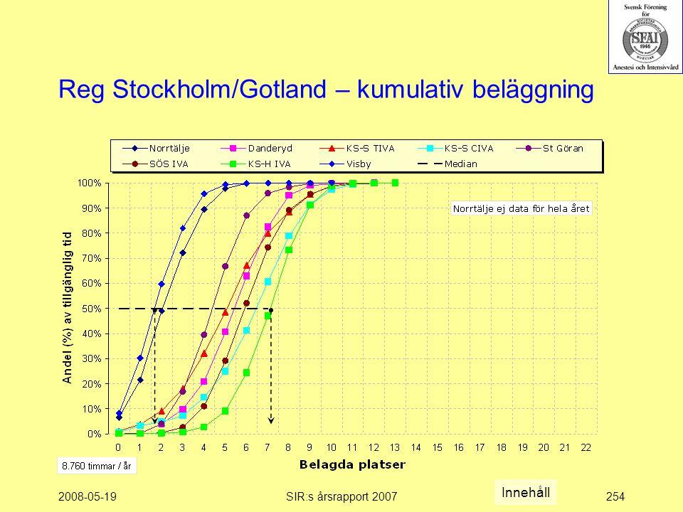 2008-05-19SIR:s årsrapport 2007254 Reg Stockholm/Gotland – kumulativ beläggning Innehåll