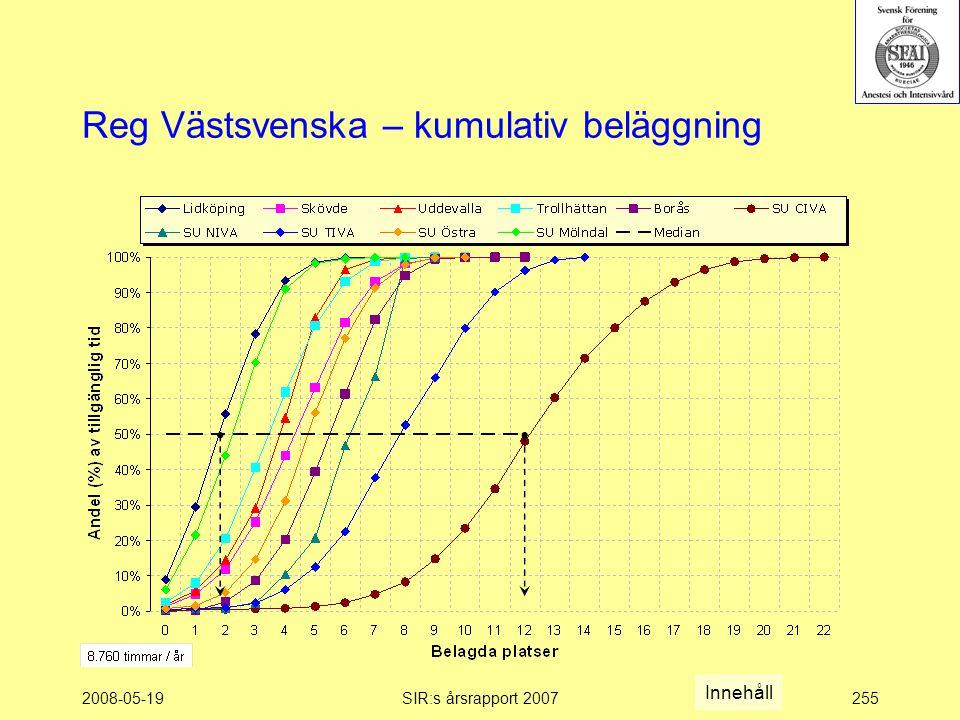 2008-05-19SIR:s årsrapport 2007255 Reg Västsvenska – kumulativ beläggning Innehåll
