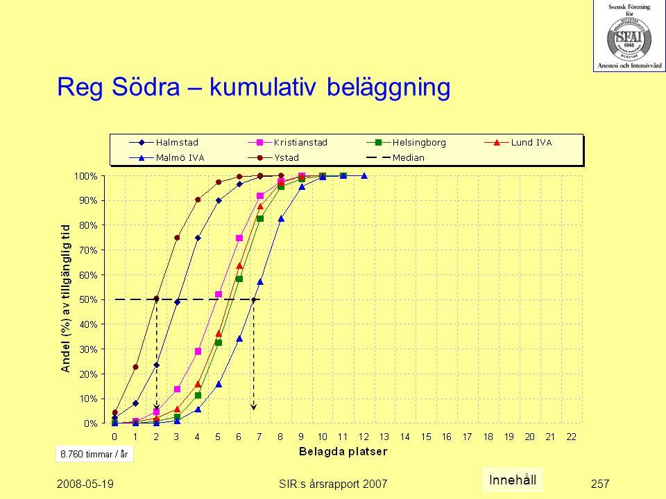 2008-05-19SIR:s årsrapport 2007257 Reg Södra – kumulativ beläggning Innehåll