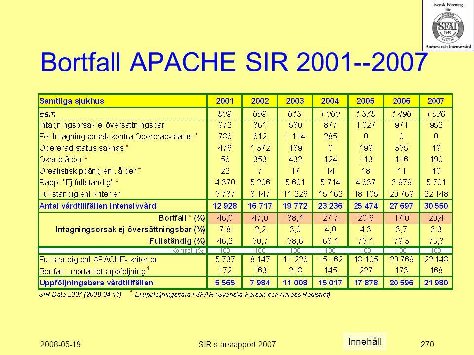 2008-05-19SIR:s årsrapport 2007270 Bortfall APACHE SIR 2001--2007 Innehåll