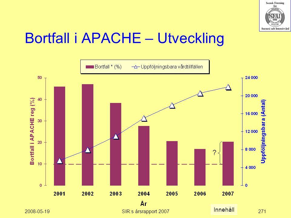 2008-05-19SIR:s årsrapport 2007271 Bortfall i APACHE – Utveckling Innehåll