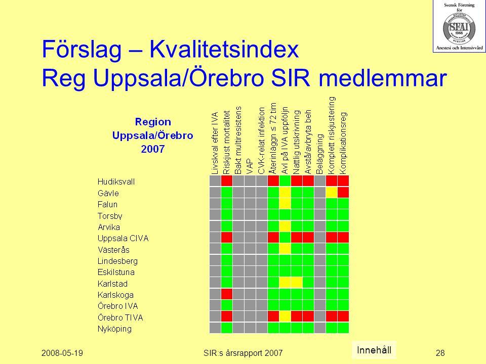 2008-05-19SIR:s årsrapport 200728 Förslag – Kvalitetsindex Reg Uppsala/Örebro SIR medlemmar Innehåll