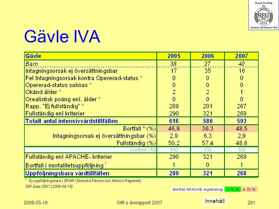 2008-05-19SIR:s årsrapport 2007281 Gävle IVA Innehåll