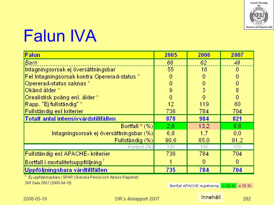 2008-05-19SIR:s årsrapport 2007282 Falun IVA Innehåll