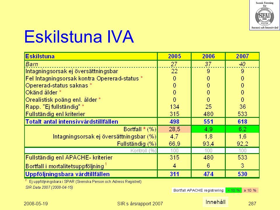 2008-05-19SIR:s årsrapport 2007287 Eskilstuna IVA Innehåll
