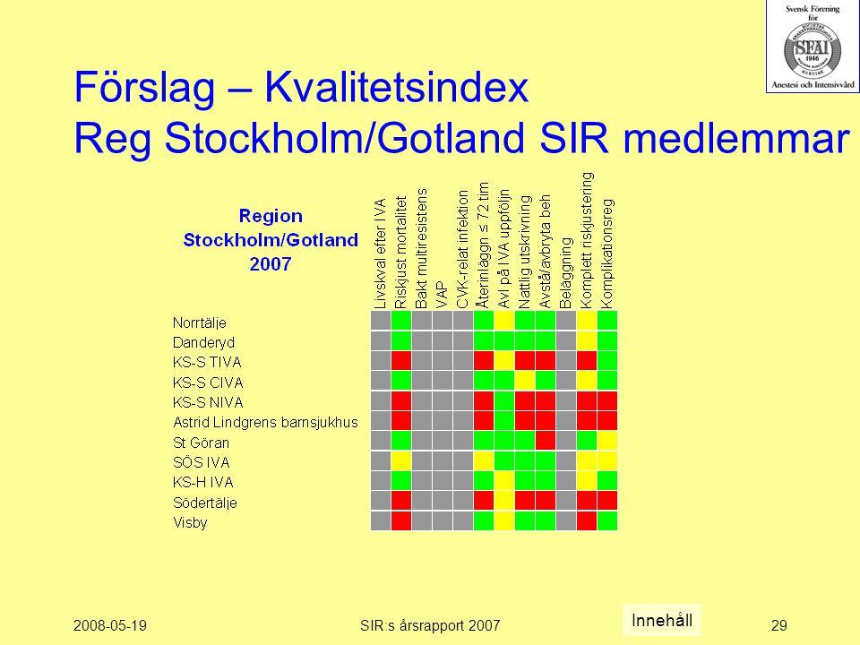 2008-05-19SIR:s årsrapport 200729 Förslag – Kvalitetsindex Reg Stockholm/Gotland SIR medlemmar Innehåll