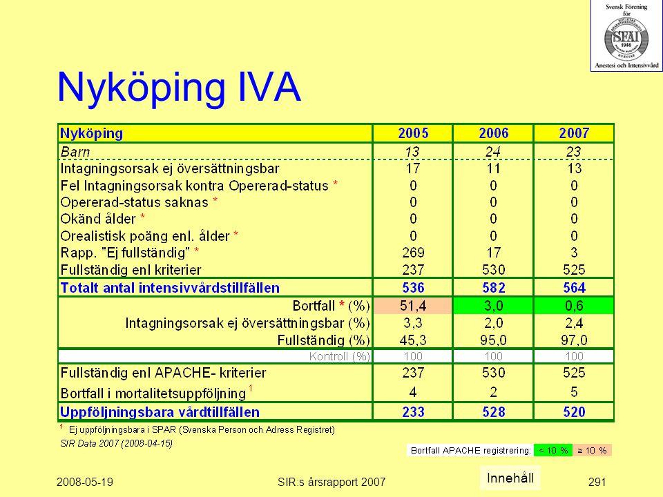 2008-05-19SIR:s årsrapport 2007291 Nyköping IVA Innehåll