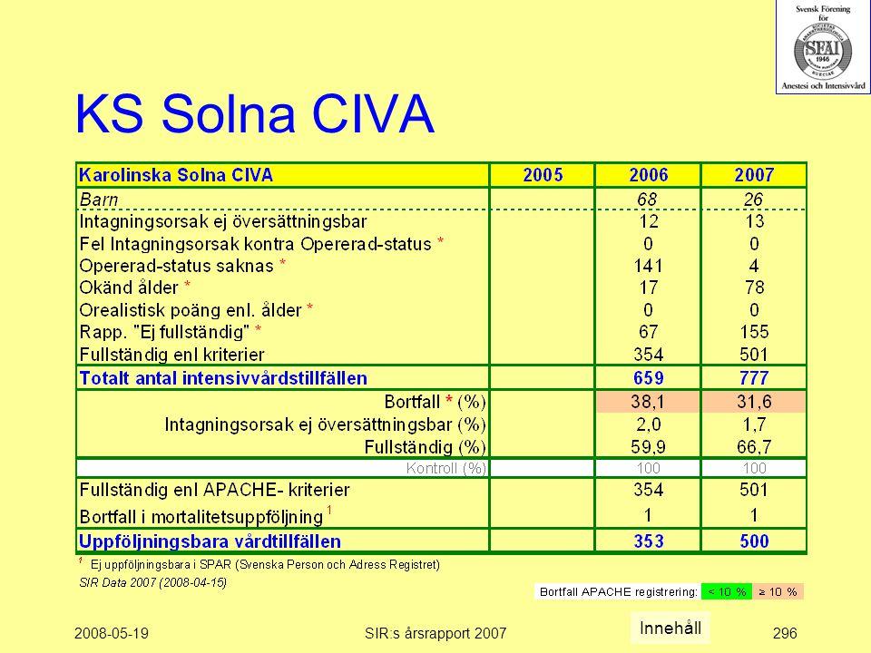 2008-05-19SIR:s årsrapport 2007296 KS Solna CIVA Innehåll