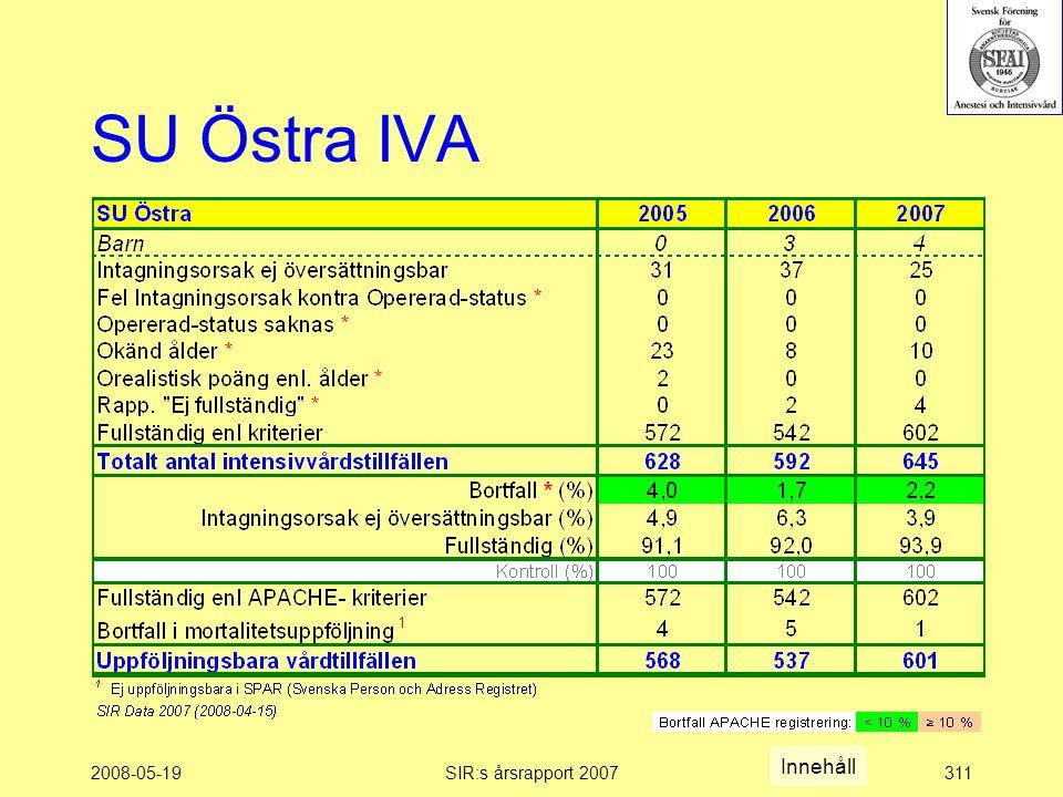2008-05-19SIR:s årsrapport 2007311 SU Östra IVA Innehåll