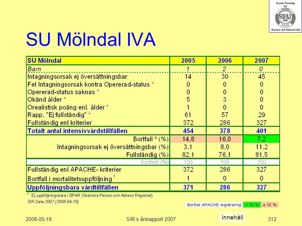 2008-05-19SIR:s årsrapport 2007312 SU Mölndal IVA Innehåll