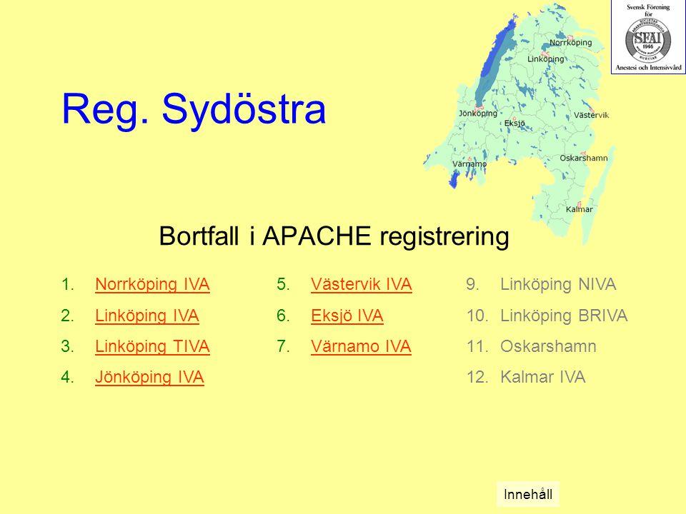 Bortfall i APACHE registrering 1.Norrköping IVANorrköping IVA 2.Linköping IVALinköping IVA 3.Linköping TIVALinköping TIVA 4.Jönköping IVAJönköping IVA 5.Västervik IVAVästervik IVA 6.Eksjö IVAEksjö IVA 7.Värnamo IVAVärnamo IVA Reg.