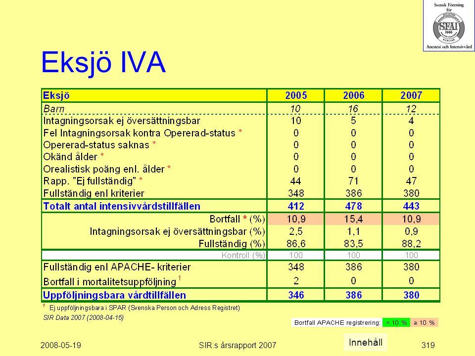 2008-05-19SIR:s årsrapport 2007319 Eksjö IVA Innehåll