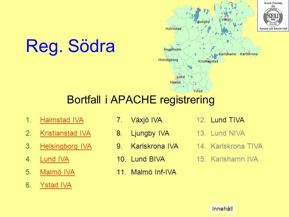 Bortfall i APACHE registrering 1.Halmstad IVAHalmstad IVA 2.Kristianstad IVAKristianstad IVA 3.Helsingborg IVAHelsingborg IVA 4.Lund IVALund IVA 5.Malmö IVAMalmö IVA 6.Ystad IVAYstad IVA Reg.