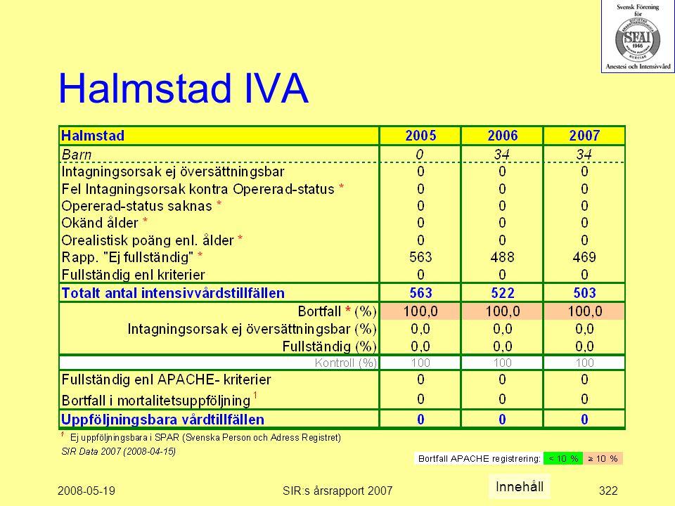 2008-05-19SIR:s årsrapport 2007322 Halmstad IVA Innehåll