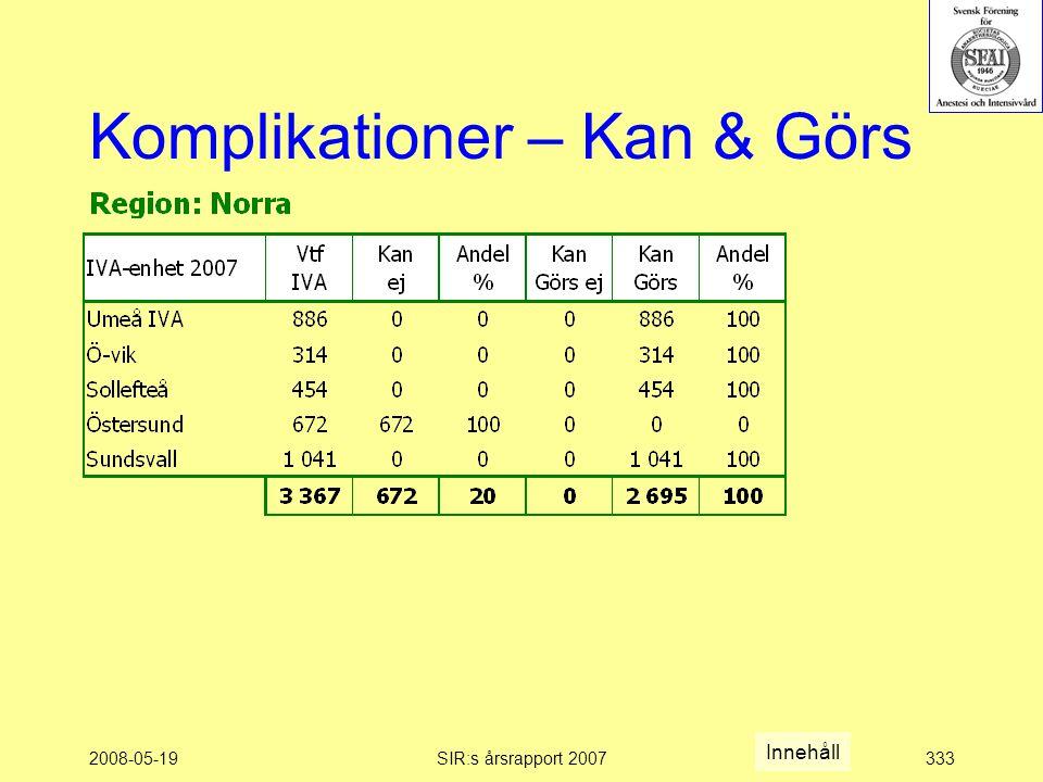 2008-05-19SIR:s årsrapport 2007333 Komplikationer – Kan & Görs Innehåll