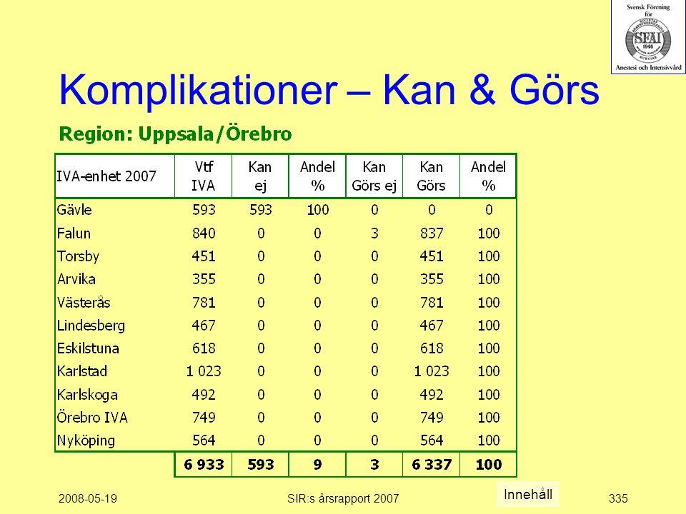 2008-05-19SIR:s årsrapport 2007335 Komplikationer – Kan & Görs Innehåll