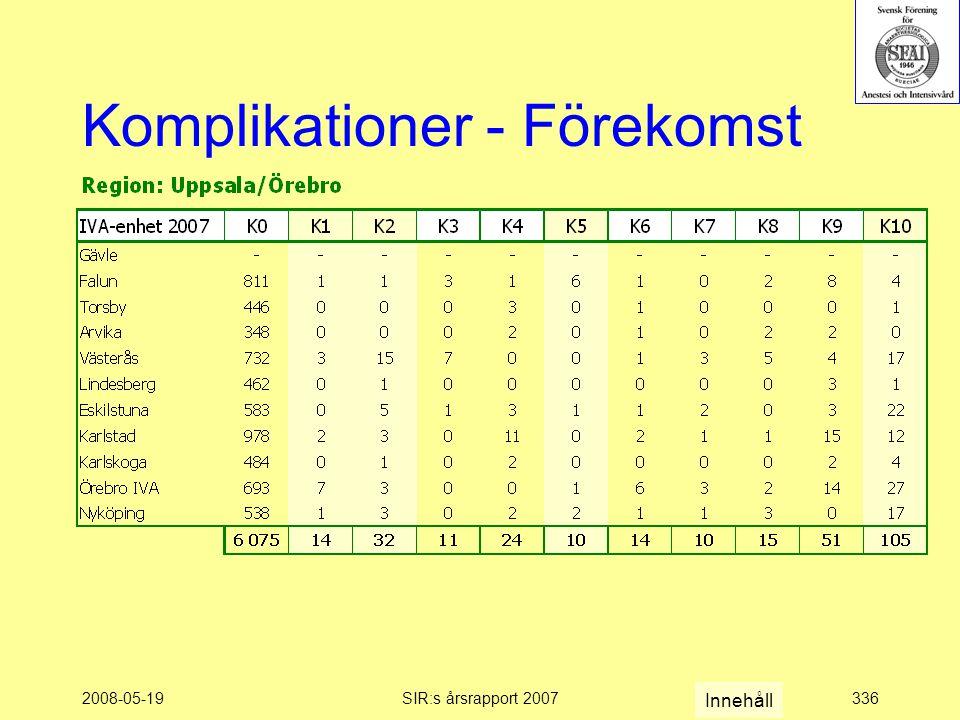 2008-05-19SIR:s årsrapport 2007336 Komplikationer - Förekomst Innehåll