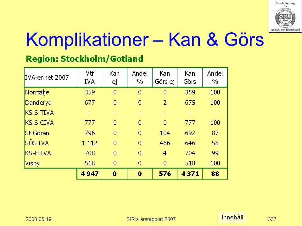 2008-05-19SIR:s årsrapport 2007337 Komplikationer – Kan & Görs Innehåll