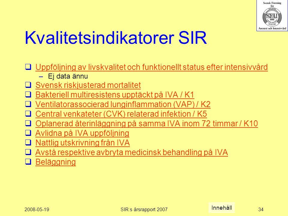 2008-05-19SIR:s årsrapport 200734 Kvalitetsindikatorer SIR  Uppföljning av livskvalitet och funktionellt status efter intensivvård Uppföljning av livskvalitet och funktionellt status efter intensivvård –Ej data ännu  Svensk riskjusterad mortalitet Svensk riskjusterad mortalitet  Bakteriell multiresistens upptäckt på IVA / K1 Bakteriell multiresistens upptäckt på IVA / K1  Ventilatorassocierad lunginflammation (VAP) / K2 Ventilatorassocierad lunginflammation (VAP) / K2  Central venkateter (CVK) relaterad infektion / K5 Central venkateter (CVK) relaterad infektion / K5  Oplanerad återinläggning på samma IVA inom 72 timmar / K10 Oplanerad återinläggning på samma IVA inom 72 timmar / K10  Avlidna på IVA uppföljning Avlidna på IVA uppföljning  Nattlig utskrivning från IVA Nattlig utskrivning från IVA  Avstå respektive avbryta medicinsk behandling på IVA Avstå respektive avbryta medicinsk behandling på IVA  Beläggning Beläggning Innehåll