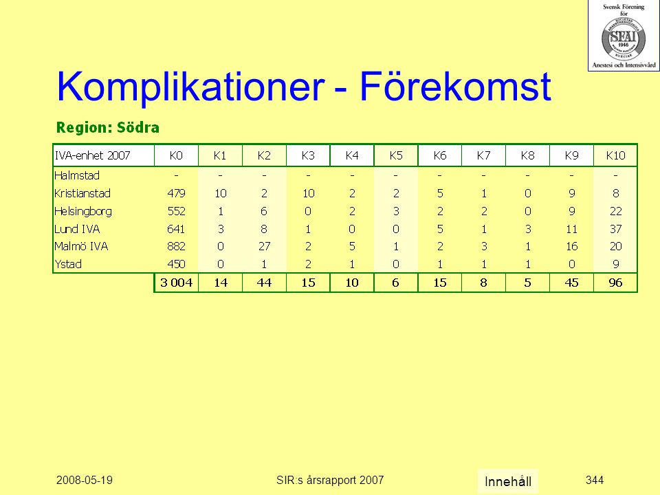 2008-05-19SIR:s årsrapport 2007344 Komplikationer - Förekomst Innehåll