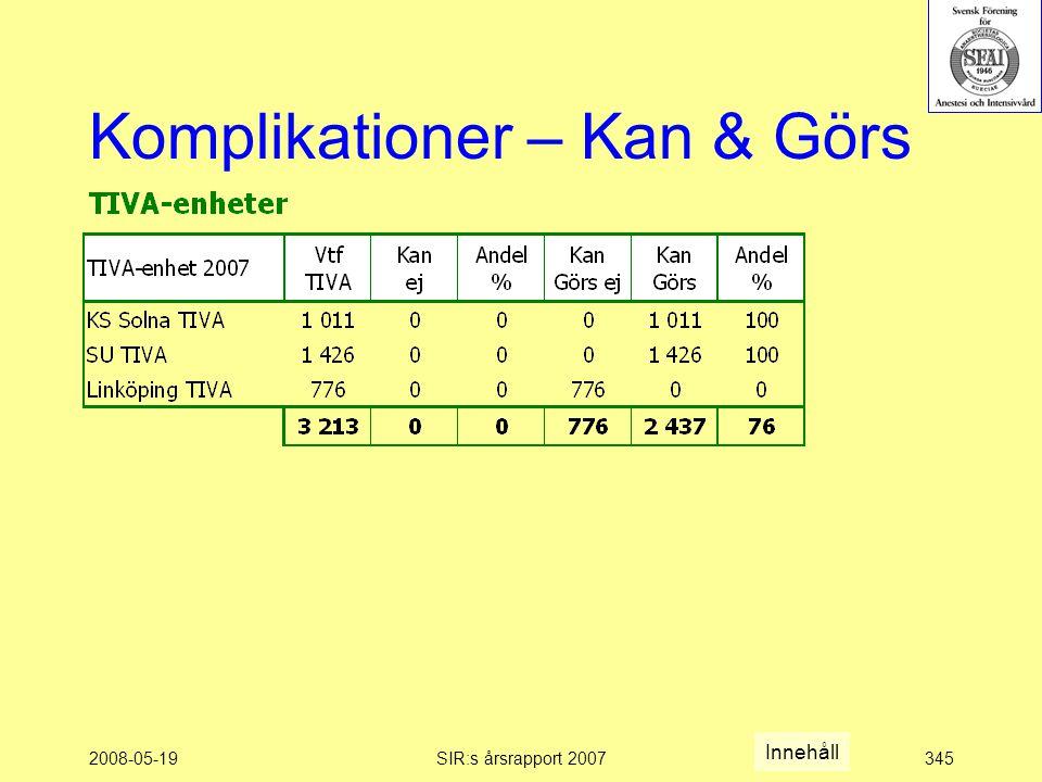 2008-05-19SIR:s årsrapport 2007345 Komplikationer – Kan & Görs Innehåll