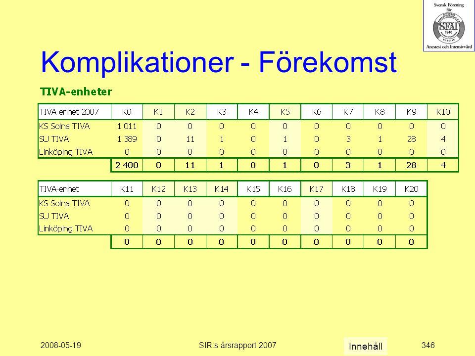 2008-05-19SIR:s årsrapport 2007346 Komplikationer - Förekomst Innehåll