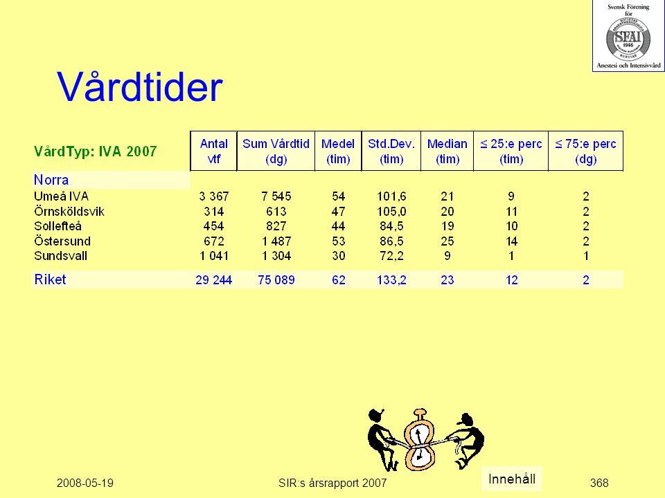 2008-05-19SIR:s årsrapport 2007368 Vårdtider Innehåll