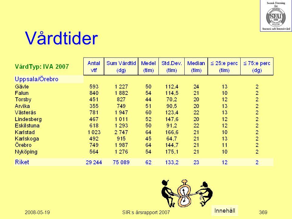 2008-05-19SIR:s årsrapport 2007369 Vårdtider Innehåll