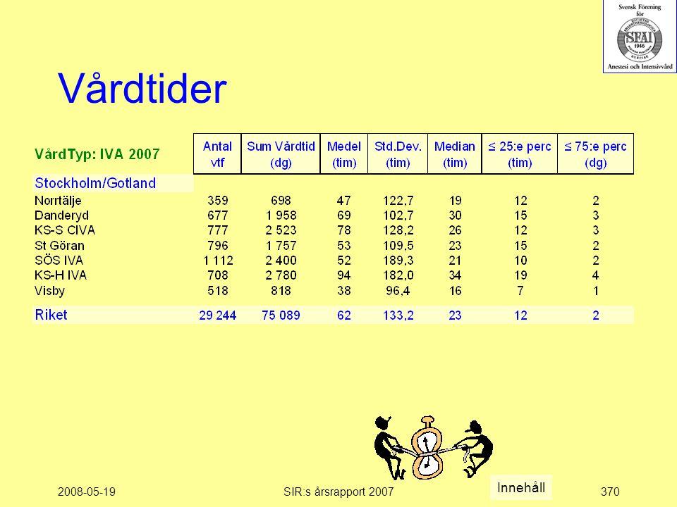 2008-05-19SIR:s årsrapport 2007370 Vårdtider Innehåll