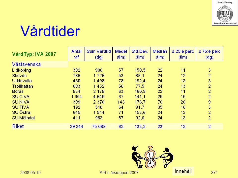 2008-05-19SIR:s årsrapport 2007371 Vårdtider Innehåll