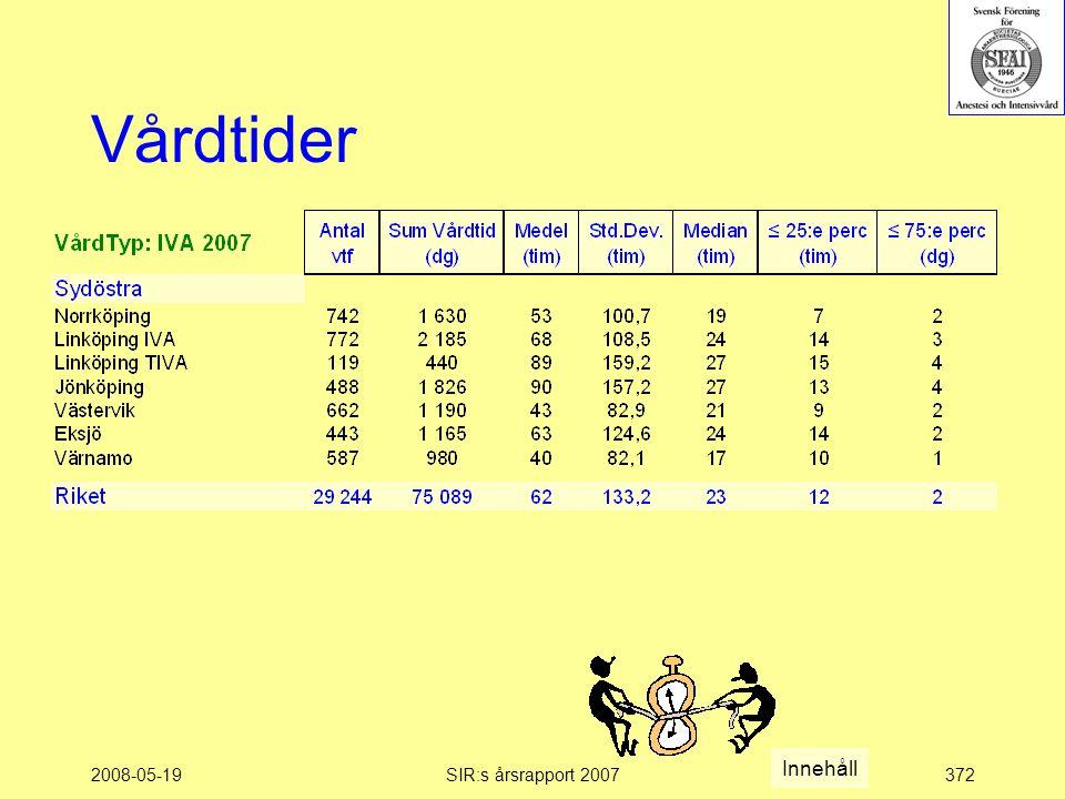 2008-05-19SIR:s årsrapport 2007372 Vårdtider Innehåll