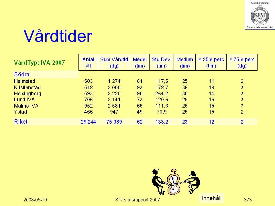 2008-05-19SIR:s årsrapport 2007373 Vårdtider Innehåll