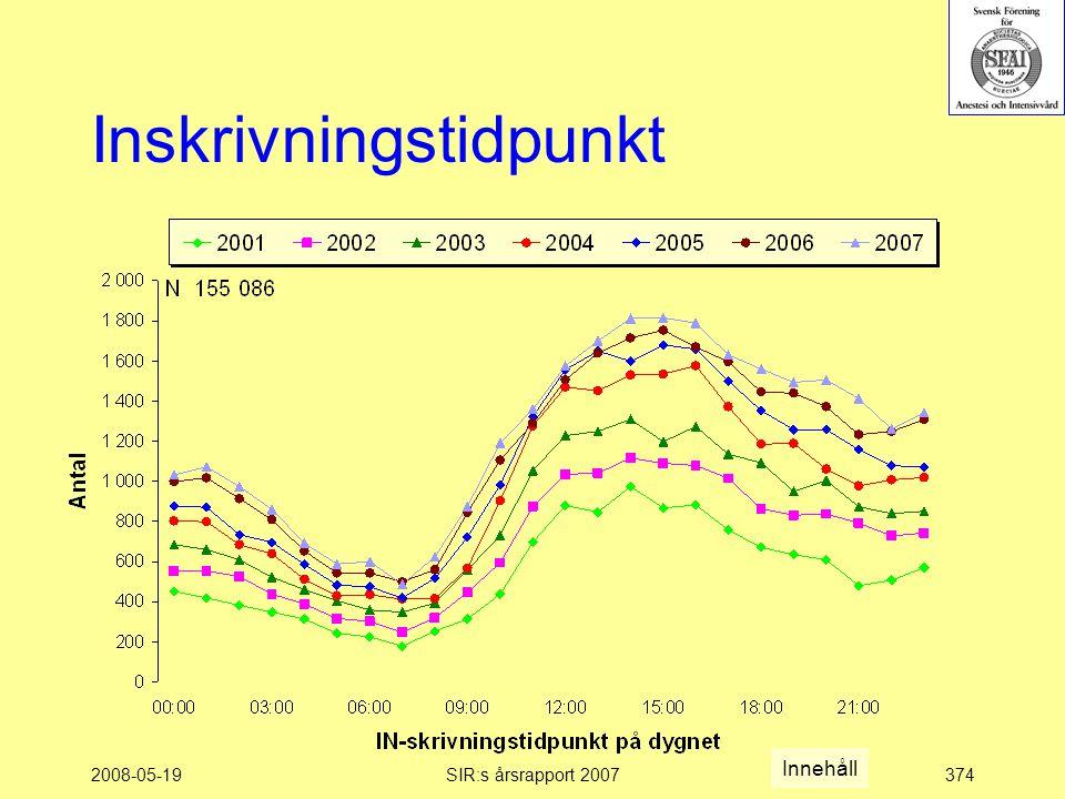 2008-05-19SIR:s årsrapport 2007374 Inskrivningstidpunkt Innehåll