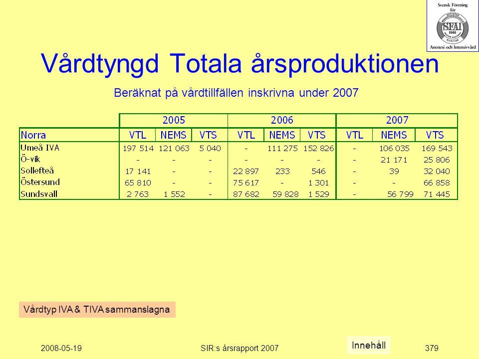 2008-05-19SIR:s årsrapport 2007379 Vårdtyngd Totala årsproduktionen Beräknat på vårdtillfällen inskrivna under 2007 Innehåll Vårdtyp IVA & TIVA sammanslagna