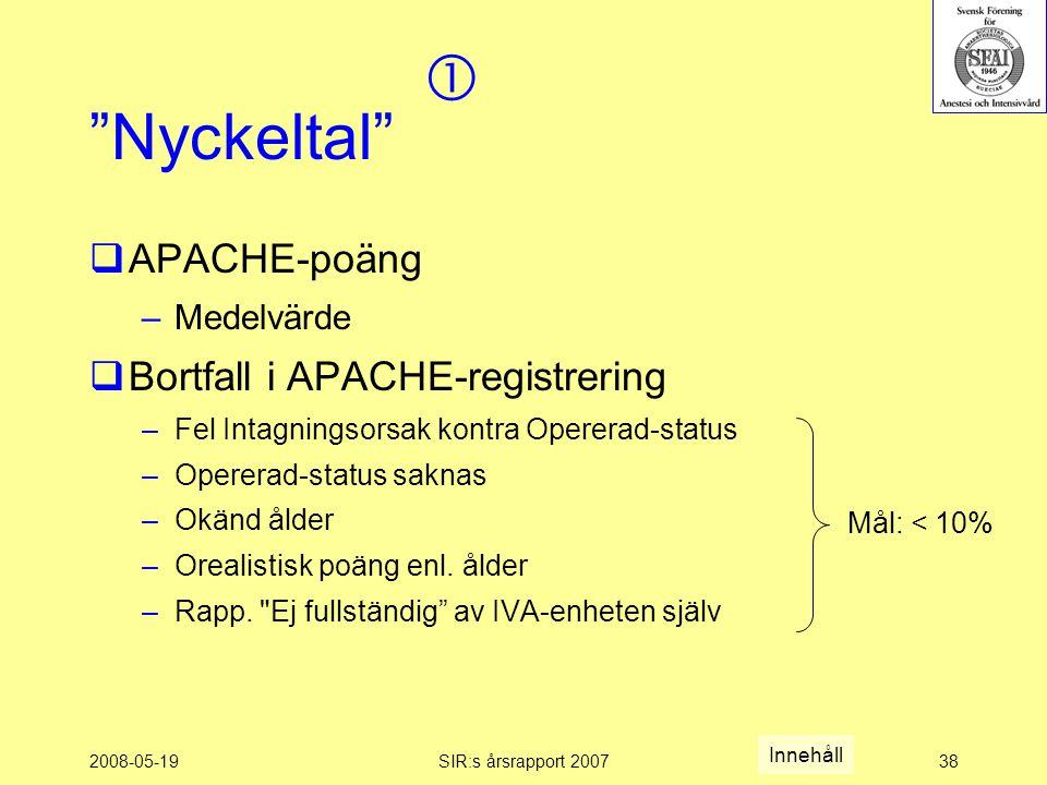 2008-05-19SIR:s årsrapport 200738 Nyckeltal  APACHE-poäng –Medelvärde  Bortfall i APACHE-registrering –Fel Intagningsorsak kontra Opererad-status –Opererad-status saknas –Okänd ålder –Orealistisk poäng enl.