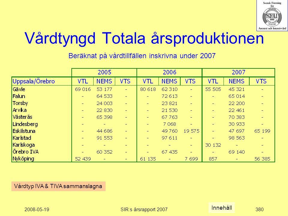 2008-05-19SIR:s årsrapport 2007380 Vårdtyngd Totala årsproduktionen Beräknat på vårdtillfällen inskrivna under 2007 Innehåll Vårdtyp IVA & TIVA sammanslagna