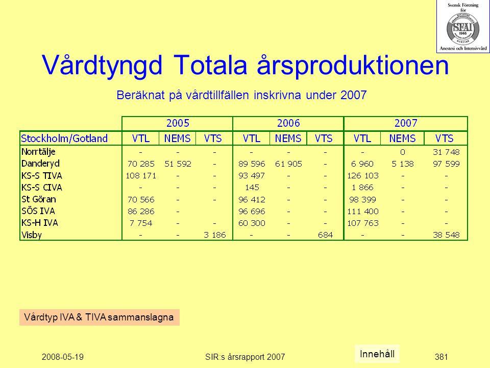 2008-05-19SIR:s årsrapport 2007381 Vårdtyngd Totala årsproduktionen Beräknat på vårdtillfällen inskrivna under 2007 Innehåll Vårdtyp IVA & TIVA sammanslagna