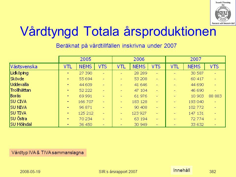 2008-05-19SIR:s årsrapport 2007382 Vårdtyngd Totala årsproduktionen Beräknat på vårdtillfällen inskrivna under 2007 Innehåll Vårdtyp IVA & TIVA sammanslagna