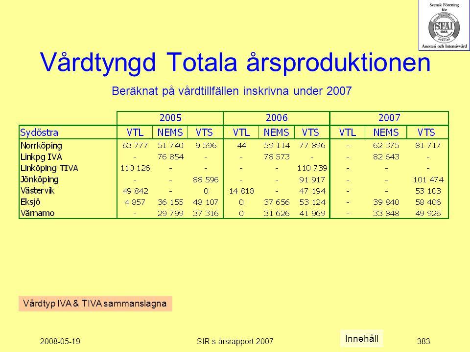2008-05-19SIR:s årsrapport 2007383 Vårdtyngd Totala årsproduktionen Beräknat på vårdtillfällen inskrivna under 2007 Innehåll Vårdtyp IVA & TIVA sammanslagna