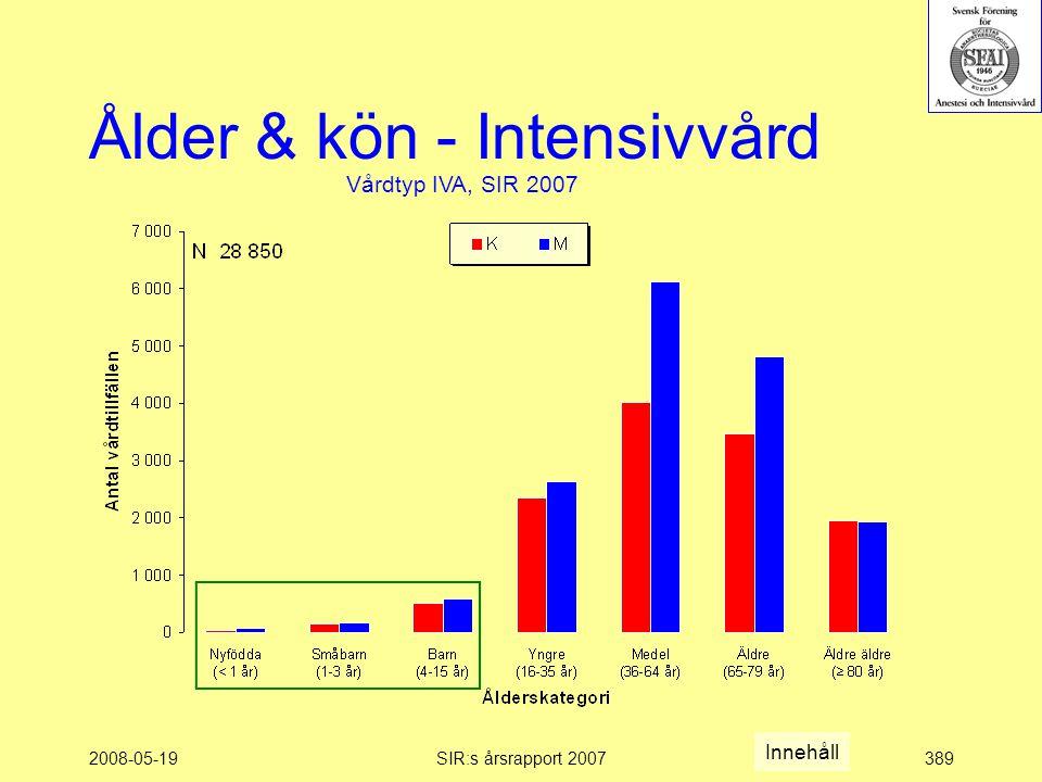 2008-05-19SIR:s årsrapport 2007389 Innehåll Ålder & kön - Intensivvård Vårdtyp IVA, SIR 2007