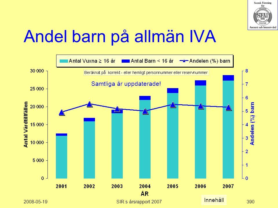 2008-05-19SIR:s årsrapport 2007390 Andel barn på allmän IVA Samtliga år uppdaterade! Innehåll